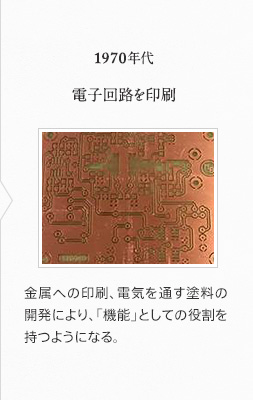 1970年代 電子回路を印刷 金属への印刷、電気を通す塗料の開発により、「機能」としての役割を持つようになる。