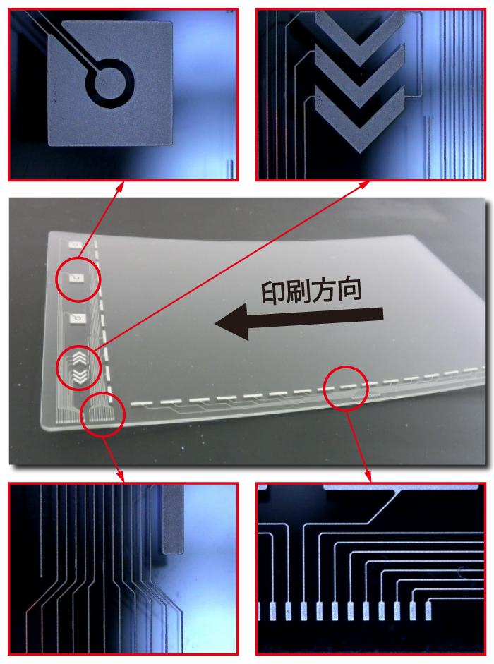 R500曲面ガラスの凹面に対するスクリーンオフセット例